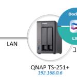Raspberry Piで取得したセンサデータをNAS(QNAP TS-251+)へ貯めて可視化する