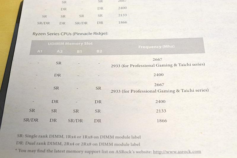 Ryzen 7 2700Xは「Pinnacle Ridge」なので今回購入したSRメモリはA2とB2のスロットに挿入する