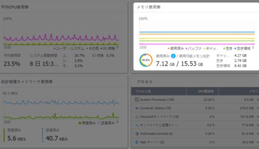 【限界突破】QNAP TS-251+のメモリを16GBに交換した