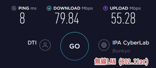 TX3000e SpeedTest(無線LAN)