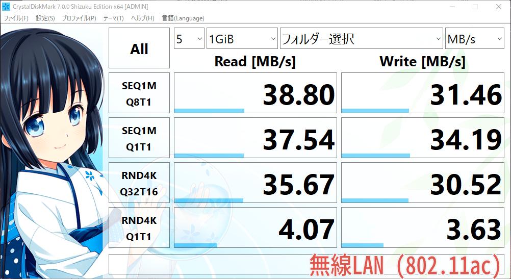 LANスループット測定の結果(無線LAN)